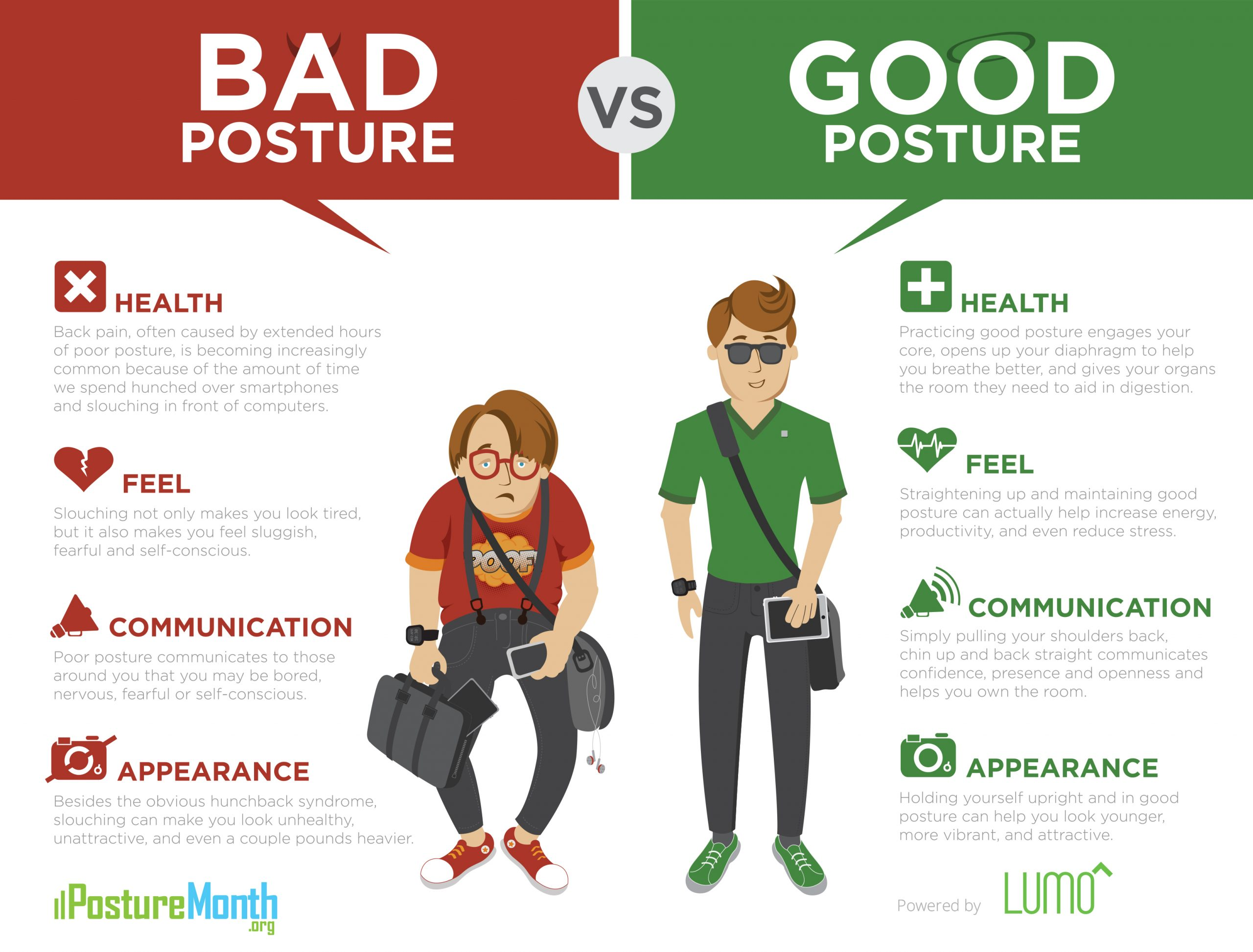 Health Wellness Workplace Tips Techniques   Stay Healthy ...  Posture Examples